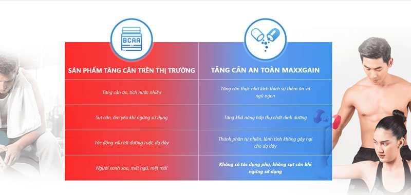uong-tang-can-maxxgain-co-hieu-qua